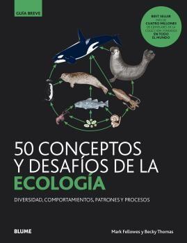 GB.50 CONCEPTOS Y DESAFÍOS DE LA ECOLOGÍA